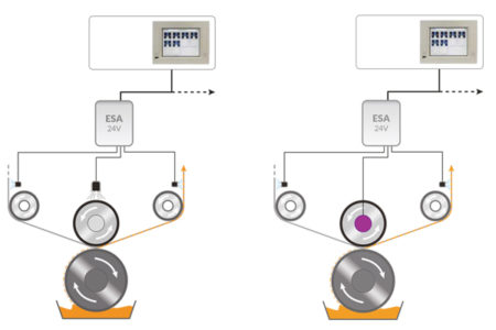 ESA 24V